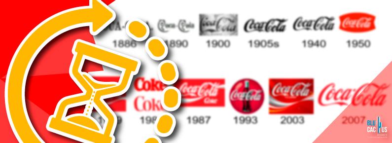 BluCactus - La marca con el paso de los años