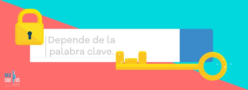 BluCactus Cuánto cuesta anunciarse en Google Depende de la palabra clave google adwords mexico