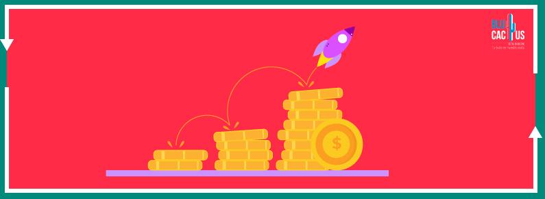 BluCactus Cuánto cuesta una campaña de Google Adwords No hay un solo precio