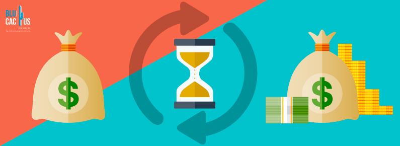 BluCactus Obtén el mejor retorno de la inversion Ventajas Marketing Digital