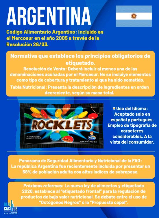 BluCactus -Normas de etiquetado de productos reglas de Argentina
