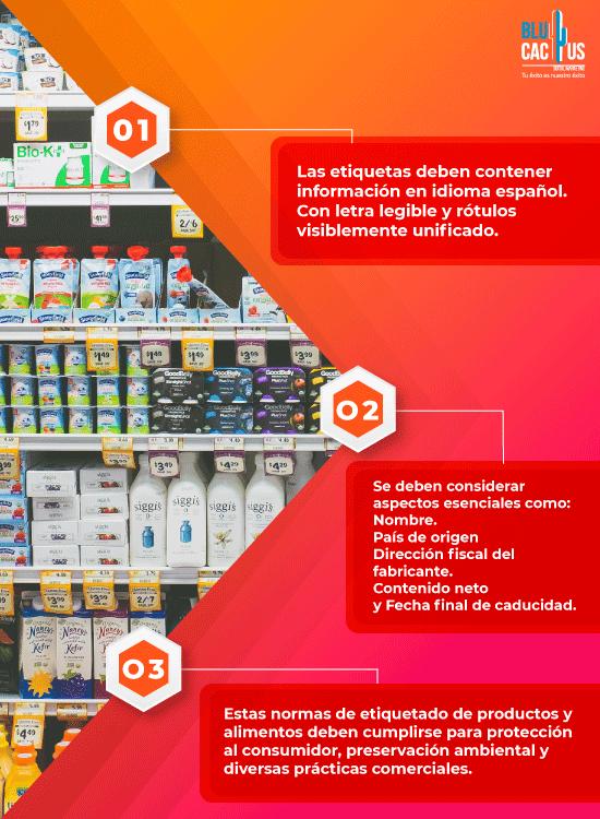 BluCactus etiquetado de productos alimenticios actualmente vigentes