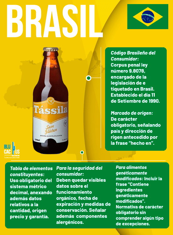 blucactus normas de etiquetado de brasil