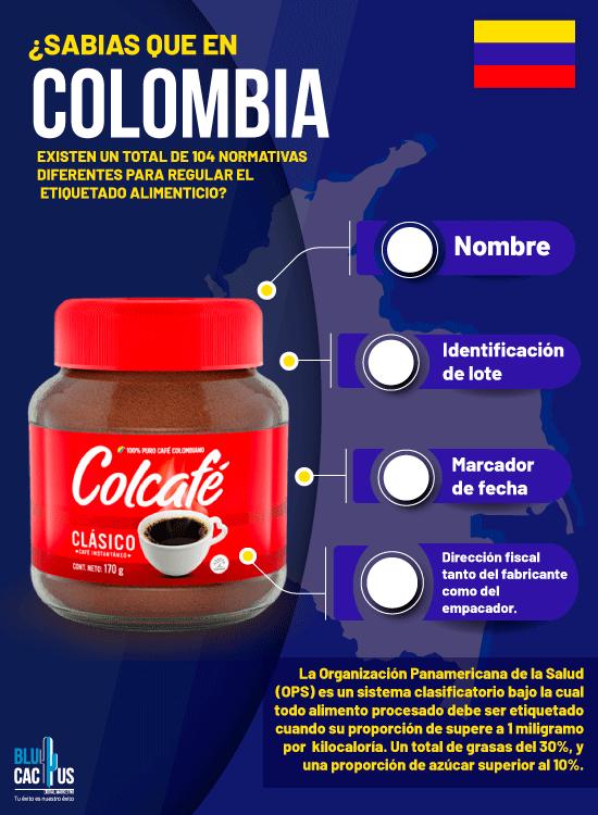 BluCactos Normas de etiquetado de productos en Colombia