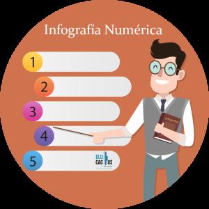 blucactus Qué son las infografías de tipo numérico